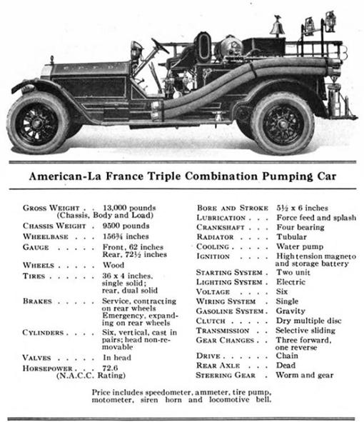 LaFrance1912Type12