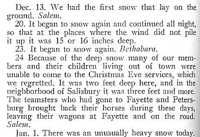 December1803
