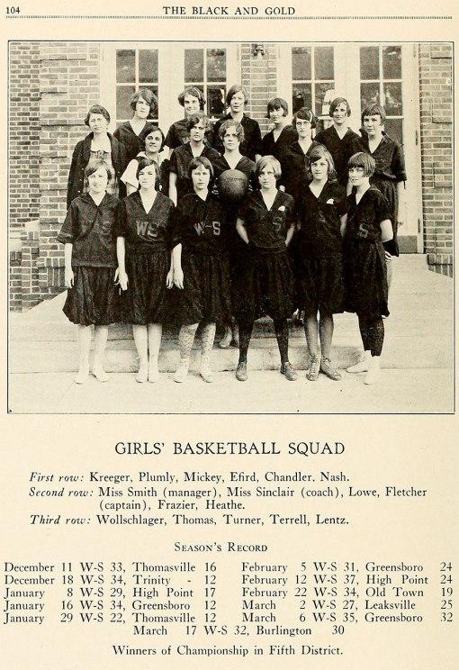 1926GirlsBasketball