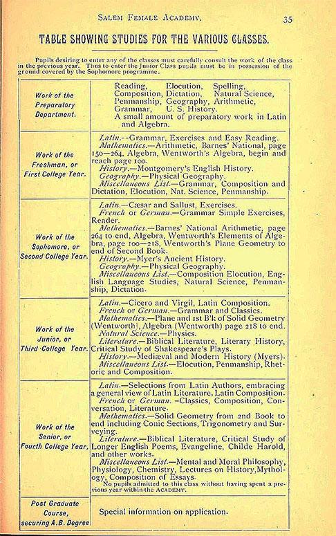 Curriculum1892-93